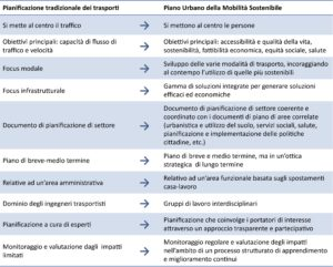 Articolo_MU_Passante_Bologna_bozza_13-2-2018_immagine